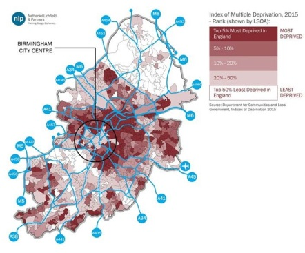 (Areas of relative wealth and deprivation in Birmingham as measured by the Indices of Multiple Deprivation. Birmingham, like many of the UK's Core Cities, has a ring of persistently deprived areas immediately outside the city centre, co-located with the highest concentration of transport infrastructure allowing traffic to flow in and out of the centre.)
